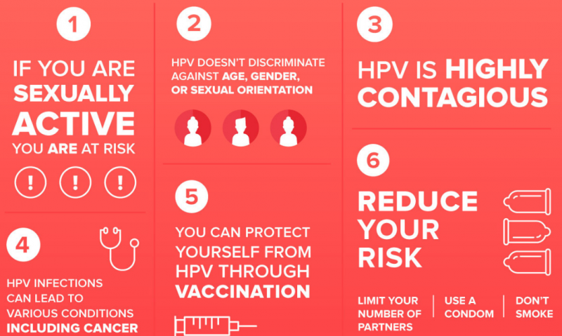 hpv-infographic